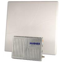 Hughes 9502 BGAN M2M